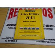 MANUAL DATOS TECNICOSY REGLAJES AUTOMOVILES DE GASOLINA